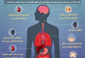 اینفوگرافیک: علائم ساده هشداردهنده سرطان