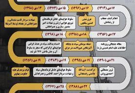 اینفوگرافیک / برخی از مهمترین وقایع دیماه
