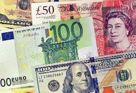 بازگشت دلار به کانال ۱۲ هزار تومان   جدیدترین قیمتها در بازار