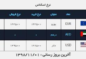 نرخ خرید و فروش دلار در ۱ بهمن ۹۸