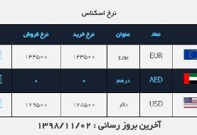 نرخ خرید و فروش ارز در (۹۸.۱۱.۰۲)/ دلار ثابت ماند