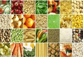 کاهش نرخ تورم پنج قلم از خوراکیها در دی ماه