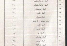 ثبت طلاق سهمیهبندی شد | جدول سهمیهها را ببینید