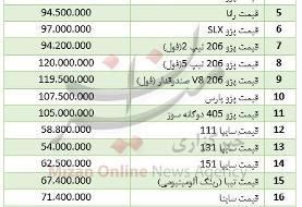 قیمت خودروهای پرفروش امروز ۹۸.۱۱.۵