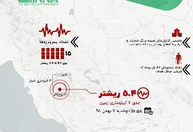 مردم  به خیابانها ریختند، اولین تصویر از خسارات زلزله ۵.۶ ریشتری شیراز