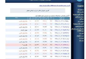 زلزله ۴.۲ ریشتری در بافق یزد/ ۱۳ پسلرزه در فارس