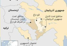 بهشتی پور: مدل همکاری منطقهای بهترین راهکار برای حل مناقشه قرهباغ است