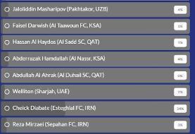 گل مدافع پرسپولیس به عنوان بهترین گل لیگ قهرمانان آسیا انتخاب شد