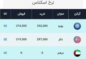 قیمت دلار، امروز ۲۷ مهر ۹۹