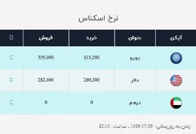 ریزش قیمت دلار همچنان ادامه دارد | جدیدترین قیمت ارزها در ۲۹ مهر ۹۹
