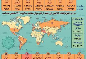 اینفوگرافیک   آمار کرونا در جهان تا ۳۰ مهر   آخرین آمار ایران