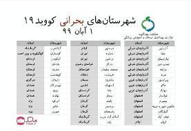 فهرست گروههای شغلی که از دوشنبه در ۴۳ شهرستان تعطیل میشوند | اسامی بحرانیترین شهرهای ایران در ...