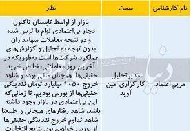 پیشبینی ۴ تحلیلگر از وضعیت امروز ۵ آبان بورس تهران