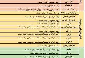 شروع پیک جدید کرونا در ۱۵ استان ایران | وضعیت تهران چگونه است؟ | تغییر آمار در ۳ روز اخیر | ...