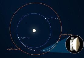 «پایداری» در نیمه راه مریخ است