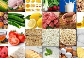ادعای مصرف مواد غذایی برای مقابله با کرونا ریشه در باورها دارد/۷ فناوری مؤثر در ایجاد امنیت غذا