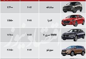 جدیدترین قیمت خودروهای وارداتی | چرا خودروهای خارجی با کاهش نرخ دلار ارزان نشدند؟