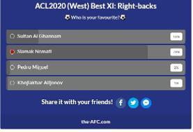 رای قاطع دو پرسپولیسی در نظرسنجی AFC/عکس