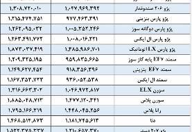 قیمت جدید محصولات ایران خودرو اعلام شد (+جدول)