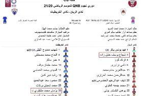 حضور ثابت مدافعان سرخابی در دربی لیگ قطر/عکس