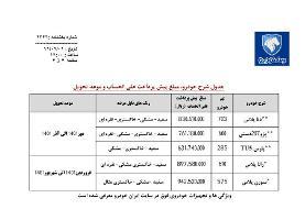 پیشفروش جدید ۵ محصول ایرانخودرو | زمان ثبتنام، قیمت و تاریخ تحویل