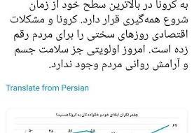 افزایش نگرانی تهرانی ها از کرونا
