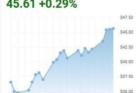 شیب رو به رشد قیمت نفت/ نوسانات قیمت نفت سنگین ایران در ماه نوامبر