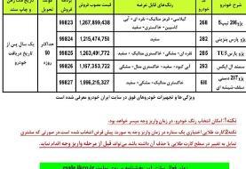 آغاز مرحله نهم فروش فوقالعاده ۵ محصول ایران خودرو از یکشنبه ۹/ ۹/ ۹۹