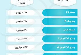 (تصویر) قیمت خودروهای ایران خودرو در بازار ۹ آذر ۹۹؛ پژو پارس ۱۹۱ میلیون تومان!