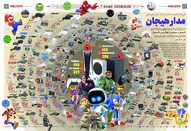 مدار هیجان | از رویا تا واقعیت با ۹ نسل از کنسولهای بازی