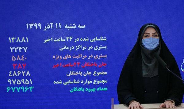 کرونا جان ۳۸۲ نفر دیگر را در ایران گرفت