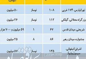 آخرین تحولات بازار مسکن تهران | سعادت آباد متری ۱۲۰ میلیون | افزایش عرضه نوسازها