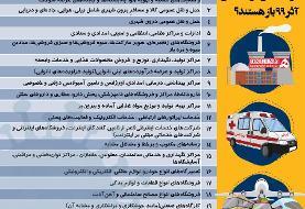 وضعیت فعالیت مشاغل و تردد در تهران از روز شنبه