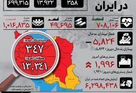 اینفوگرافیک | اتفاق عجیب؛ ثابت ماندن یک آمار مهم کرونا در نیمه آذر ۹۹ | وضعیت استانها در روز ...