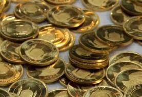 ریسک معامله در بازار سکه