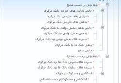 افزایش پایه پولی در ایران چه اثری بر زندگی مردم دارد؟