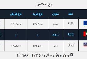 نرخ ارز در (۹۸.۱۱.۲۶)