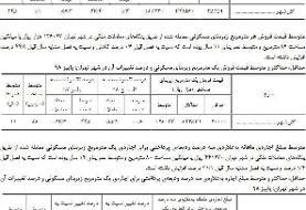 خانه کلنگی و اجاره خانه در تهران چقدر گرانتر از سال گذشته است؟