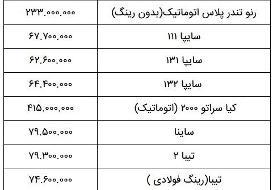 قیمت روز خودرو در یکم اسفند +جدول