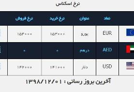 نرخ خرید و فروش ارز در یکم اسفند ۹۸/ دلار ثابت ماند