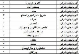 نتایج یازدهمین دوره انتخابات مجلس شورای اسلامی (۱۳۹۸-۱۳۹۹)