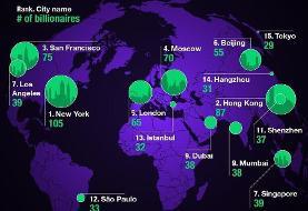 بیشترین میلیاردرهای دنیا کجا زندگی میکنند؟