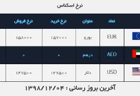 نرخ خرید و فروش ارز در ۴ اسفند ۹۸