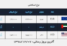 نرخ خرید و فروش ارز در ۷ اسفند ۹۸
