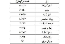قیمت طلا، ارز و سکه جمعه ۹ اسفند ۹۸/ قیمت سکه  ۶ میلیون و ۲۴۰ هزار تومان