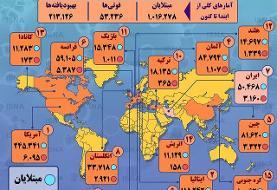 آمار کرونا در جهان تا ۱۵ فروردین