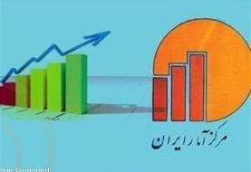 افزایش نرخ اشتغال در بخش خدمات کشور با وجود کرونا+جدول