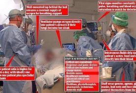 عکس  | حلقه پزشکان به دور جانسون؛ حال او خوب نیست