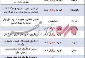 آخرین وضعیت تجارت در مرزهای کشور/ مهران همچنان بسته ماند