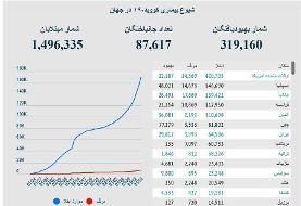 آخرین آمار کرونا در ایران و جهان | تعداد عجیب فوتیهای آمریکا | وضعیت مرگومیر در ایران